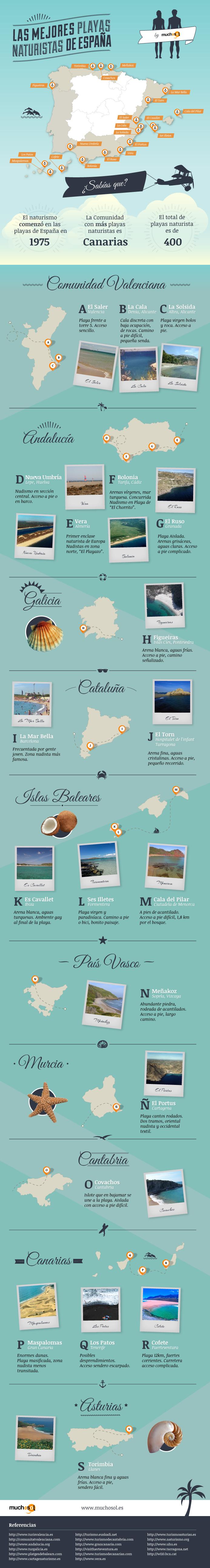 Mejores playas nudistas España