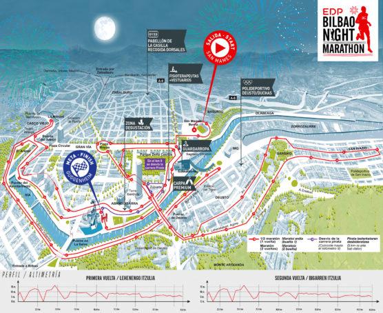 maratones-de-españa-bilbao